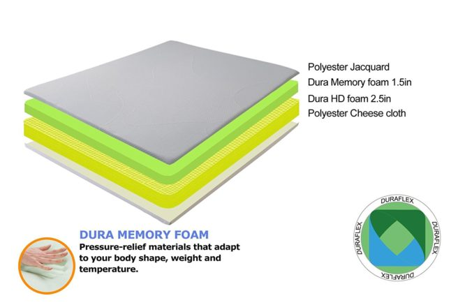 Olee Sleep 4-inch memory foam mattress toppers