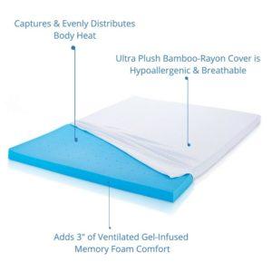 ViscoSoft 3-inch gel infused memory foam mattress toppers